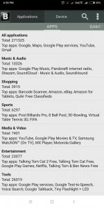 Blackmart APK Download For Android(Latest Blackmart Alpha APK)